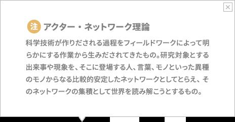 INTERVIEW「動き続ける空間を読...